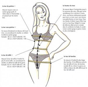 guide taille lingerie